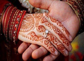Dua For Love Marriage
