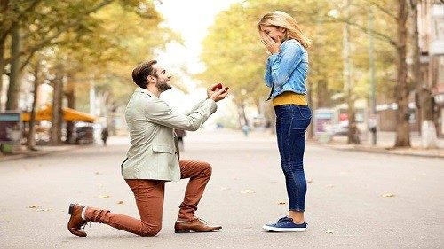 Dua For Marriage Proposal Acceptance In Islam