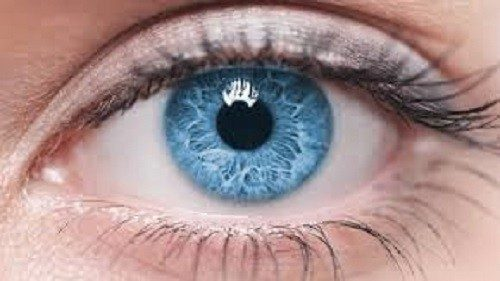 Dua For Evil Eye Protection From Quran – Dua For Cure